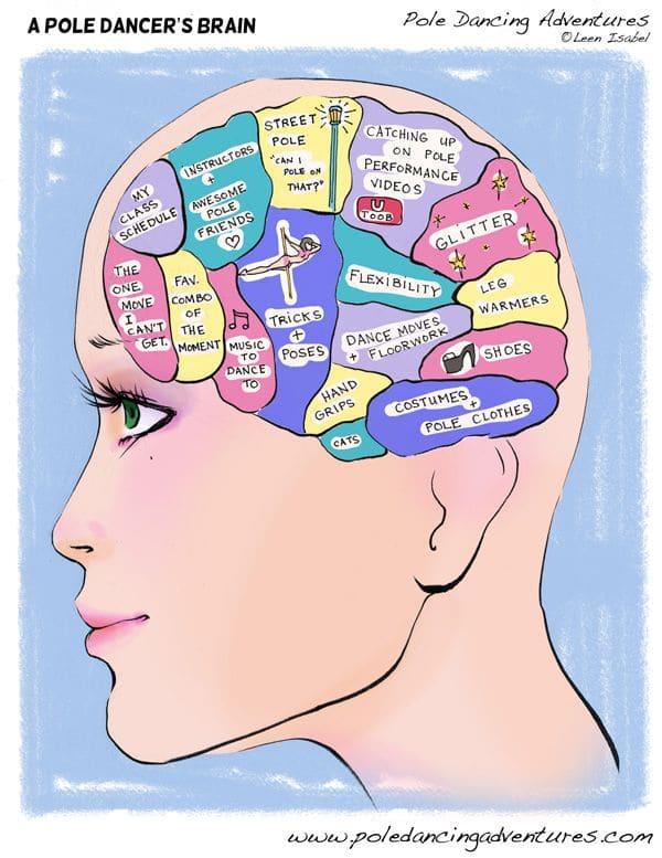 pole dance szczecin brain